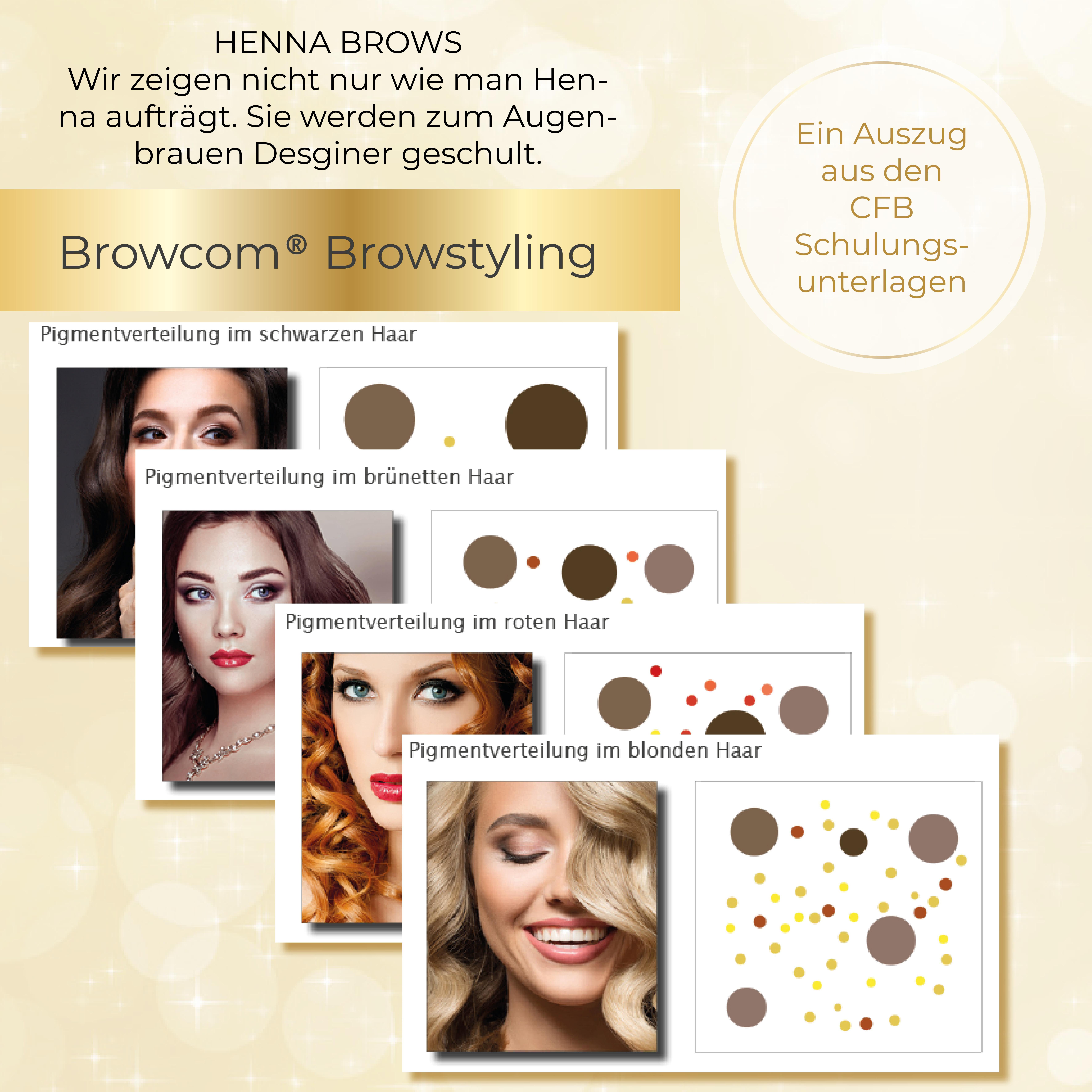 Browcom® Browstyling & Browhenna