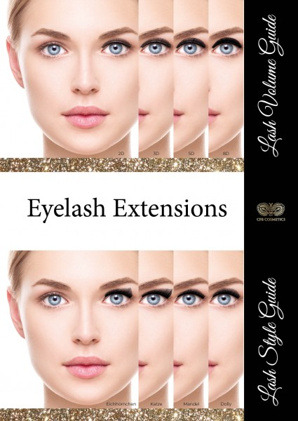 Poster 10 Lash Style & Volume Guide