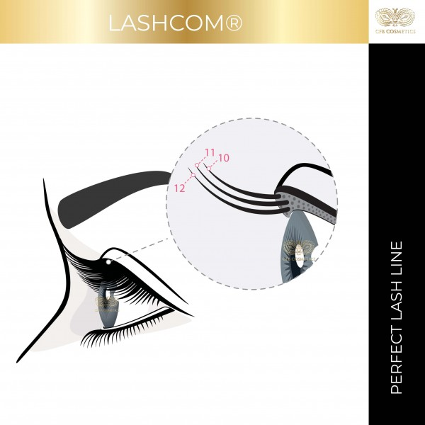 Perfect-Lash-Line